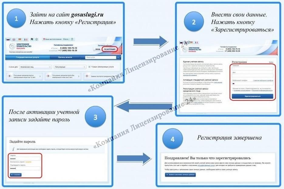 Регистрация на портале государственных услуг