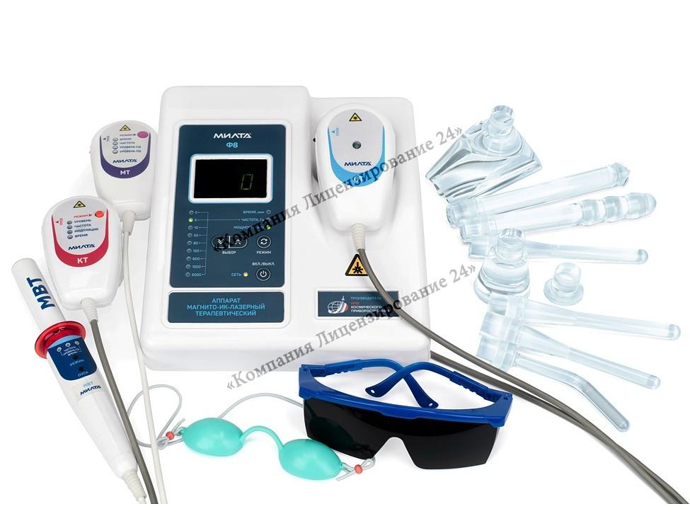 Категории уродогического оборудования