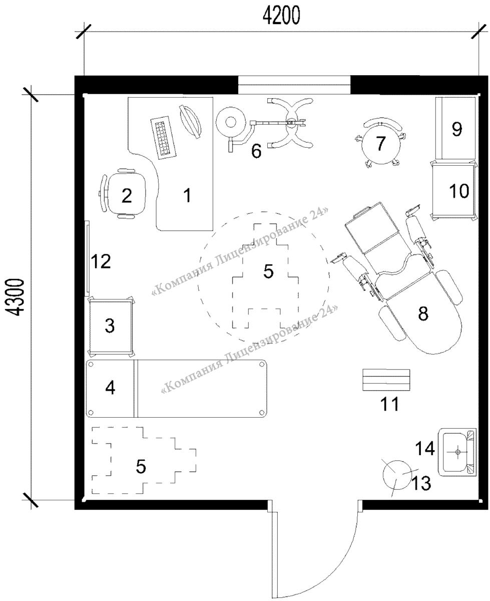 Схема гинекологического кабинета